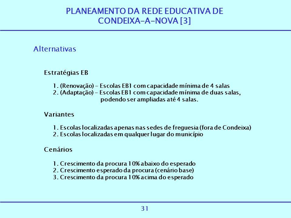 PLANEAMENTO DA REDE EDUCATIVA DE CONDEIXA-A-NOVA [3]